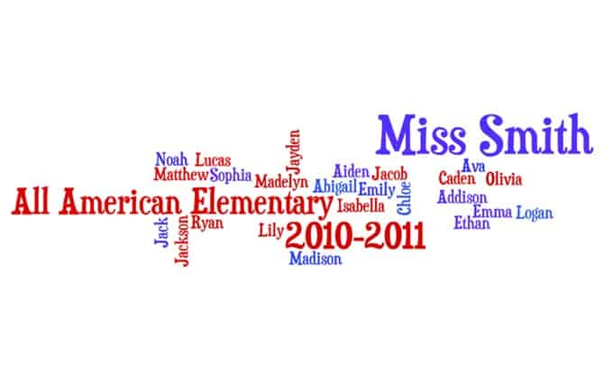 Subway Teacher Gift with Wordle @ Domestically-Speaking.com